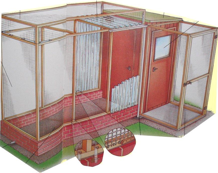 Costruire una voliera da esterno per pappagallini for Disegni casa a prezzi accessibili da costruire